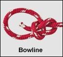 How To Tie Boating Knots