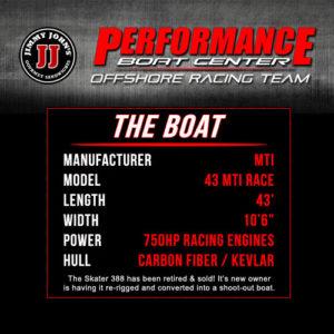 Performance Boat Center Debuts new MTI for Cocoa Beach